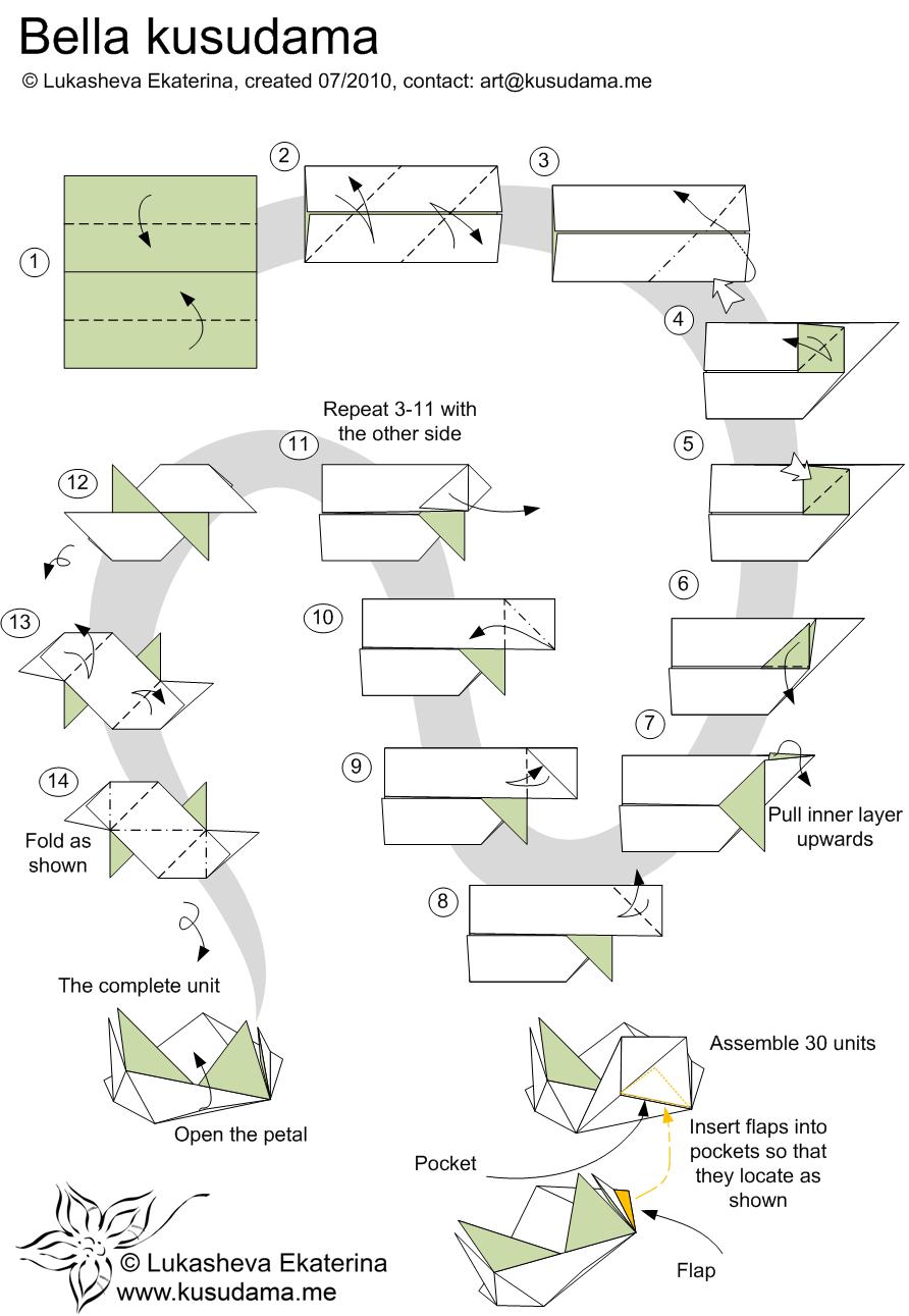 diagram kusudama me! modular origami bella unit modular origami diagrams at gsmportal.co