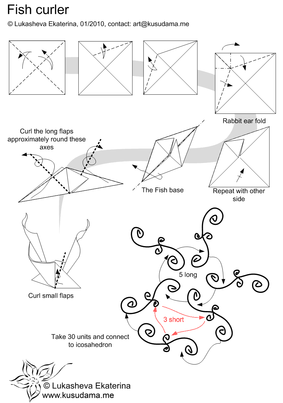 Littleroseskusudamadiagram3