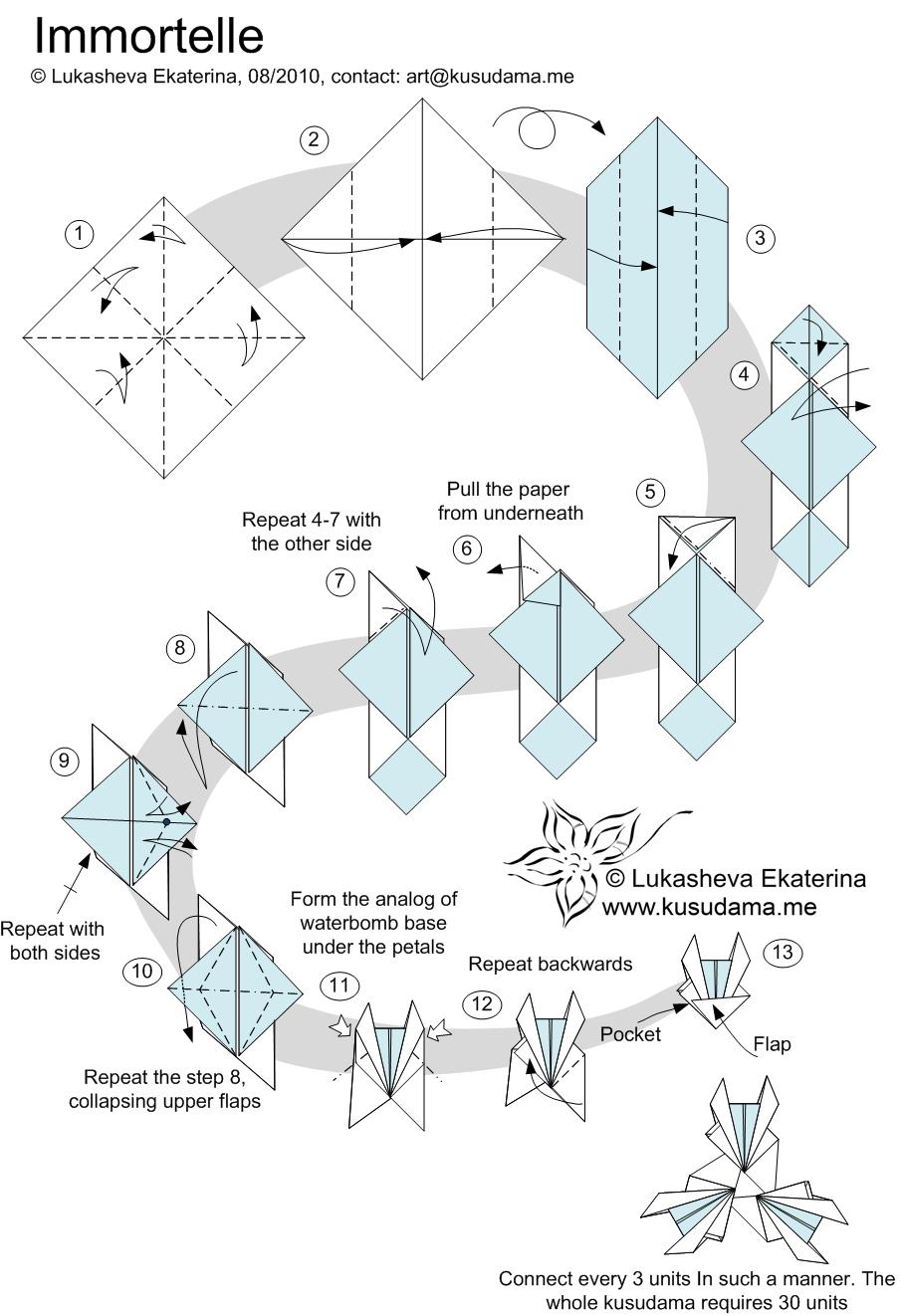 Kusudama me modular origami dragonfly unit diagram for immortelle kusudama jeuxipadfo Image collections