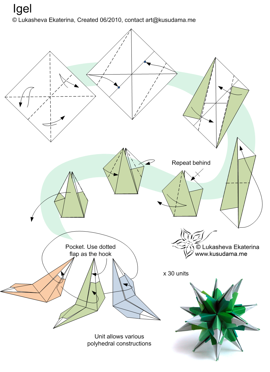 Diagram for Igel kusudama