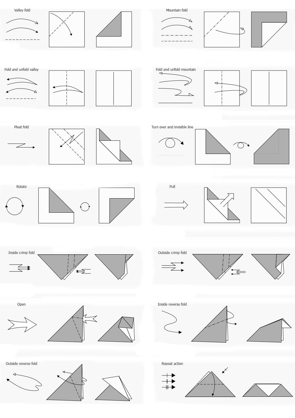 kusudama me modular origami  : modular origami diagrams - findchart.co